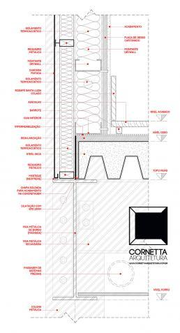 projetos, arquitetura, engenharia, bim, revit, detalhamento, estrutura